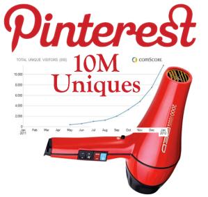 10 Million Monthy Uniques-Tech Crunch